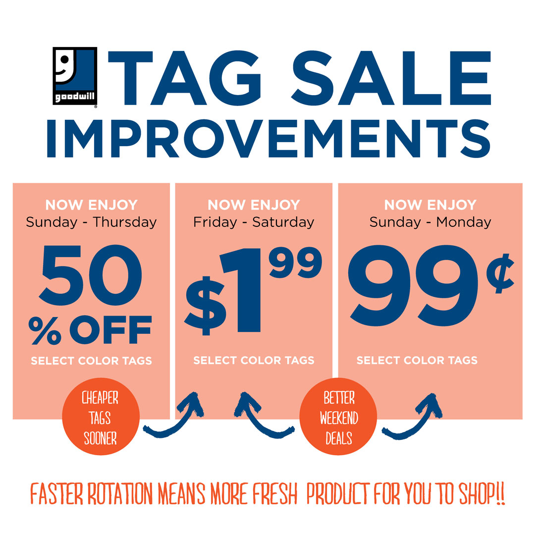 New tag rotation in all stores