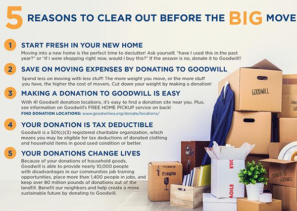 Donate Goods - Goodwill